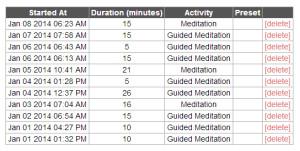 Meditation Success